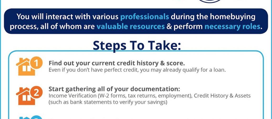Mortgage-Process-KCM.jpg